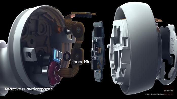 Inner Mic